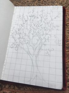First sketch for my Tolkien-inspired tree art